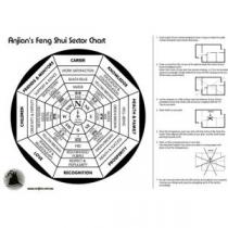 Feng Shui Sector Chart